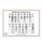 year 2 common exception word mat