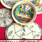 Human lifecycle activity craft