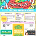 Phonics Scheme - Phase 1 Week 2