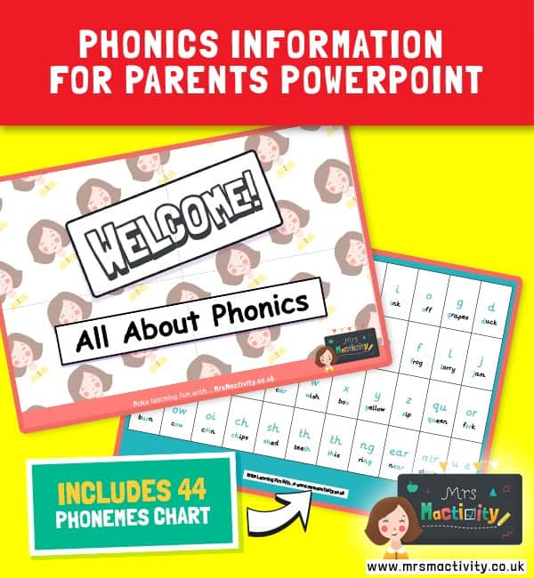 Phonics Presentation to Parents