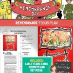 Remembrance Day Focus plan