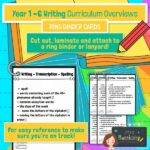 English Writing Curriculum overview Cards PACK