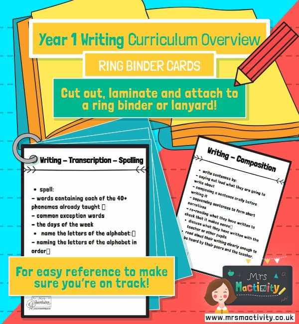 Year 1 Writing Curriculum Overview