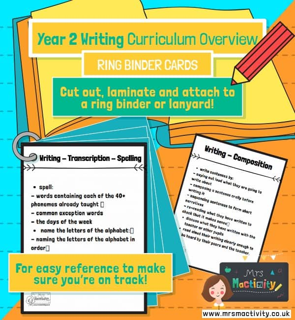 Year 2 Writing Curriculum Overview