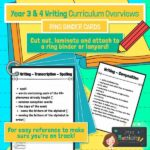 Year 3 and 4 Writing Curriculum Overviews