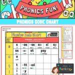 Phonics code chart