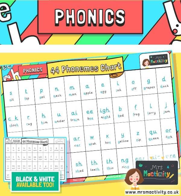 44 Phonemes Chart