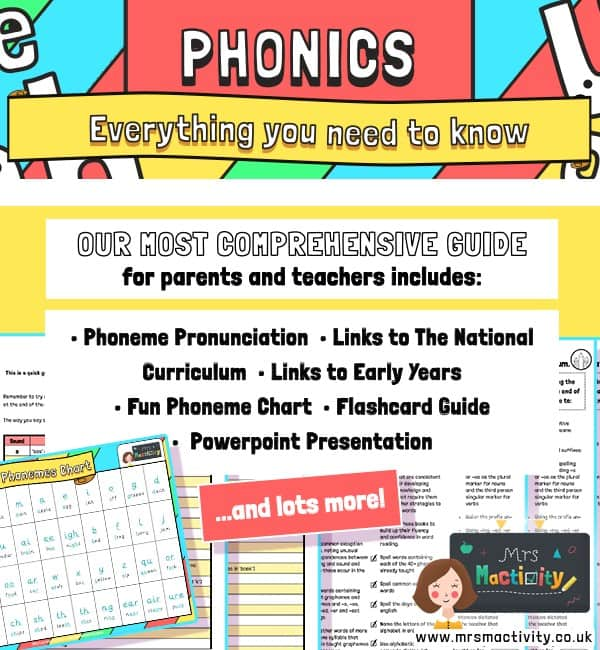 Phonics Information Pack for Phonics