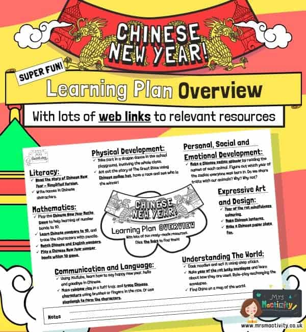 EYFS chinese new year planning overview