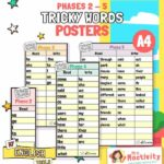 Tricky Words Display Posters
