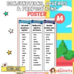Conjunctions, Adverbs and Prepositions Display Poster