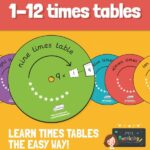 Times tables spinner, multiplication spinners