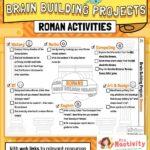 The Romans Brain Building Activities