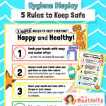 Happy Healthy Hygiene Poster