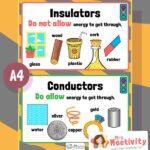 Insulators and Conductors Display Poster