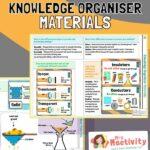 Science Knowledge Organiser - Materials