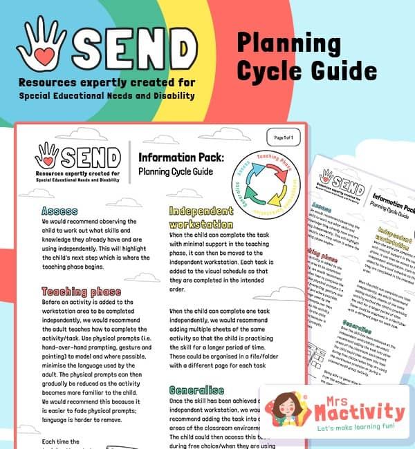 SEND Planning Cycle Guide