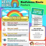 Mindfulness Minute Display Posters