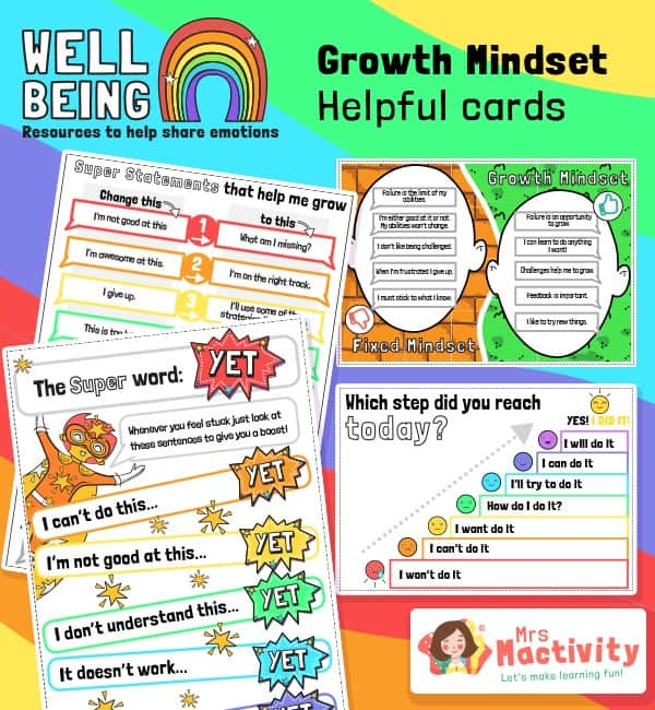 Growth Mindset Display Posters