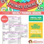 Phonics Scheme - Phase 1 Week 5