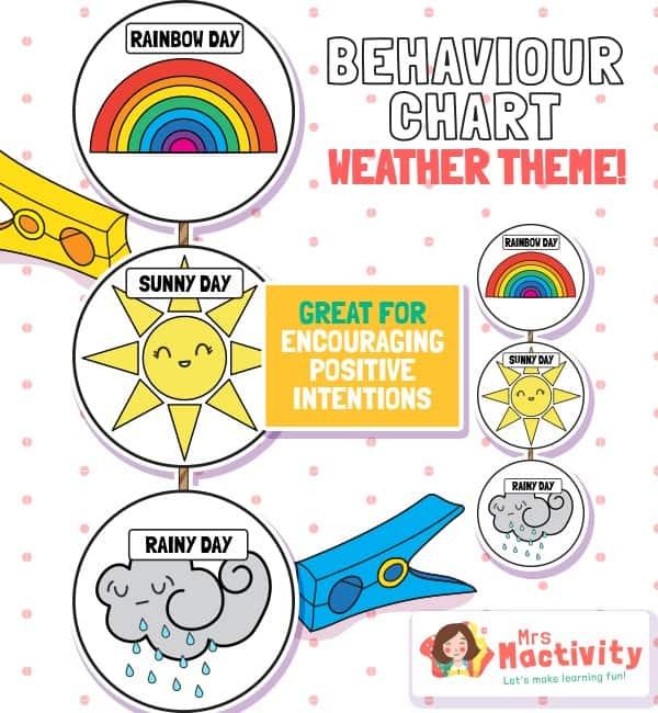 Behaviour Management Display - Weather Themed