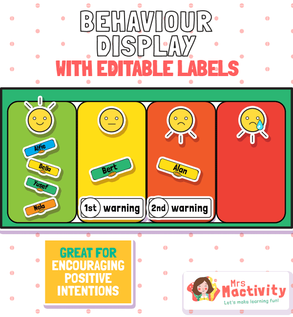 Behaviour Management Display - Smiley Face Themed