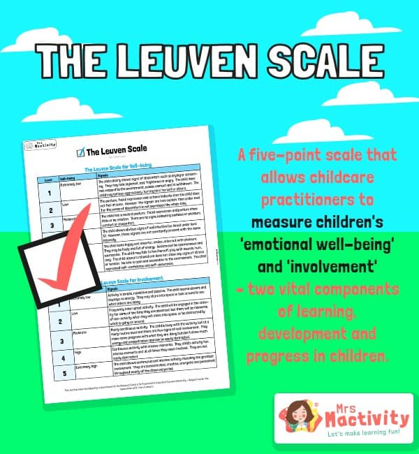 Leuven Scales Wellbeing and Involvement Checklist