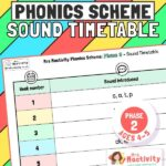 Phonics Scheme Phase 2 Sound Timetable