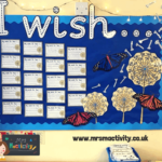 make a wish display resources