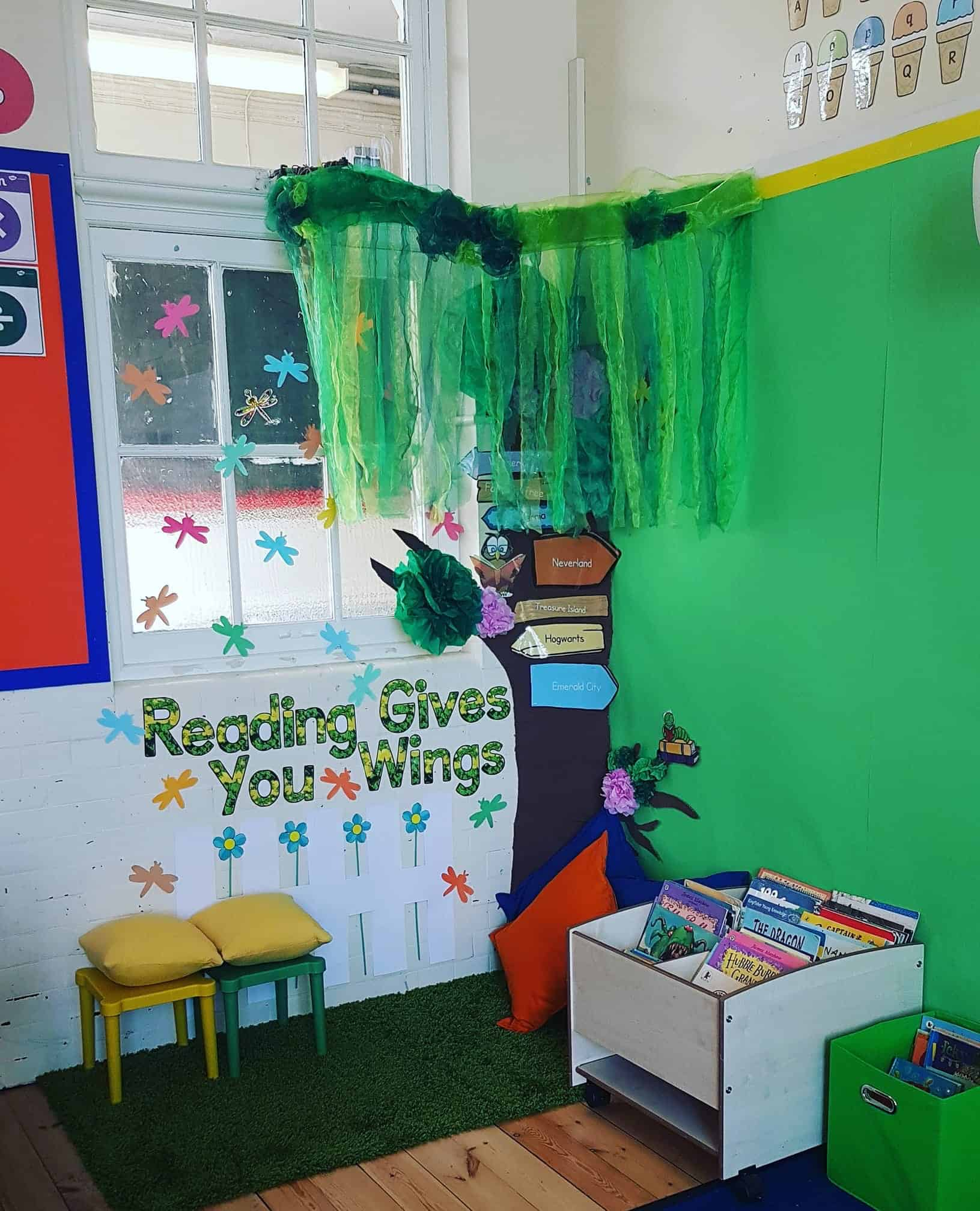 Reading gives you wings display idea