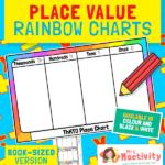 Place Value Grids