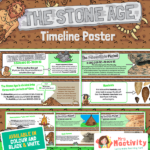 Stone Age Timeline Display Poster