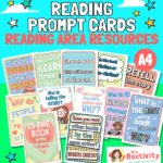 Reading Area Prompts and Questions Display Posters