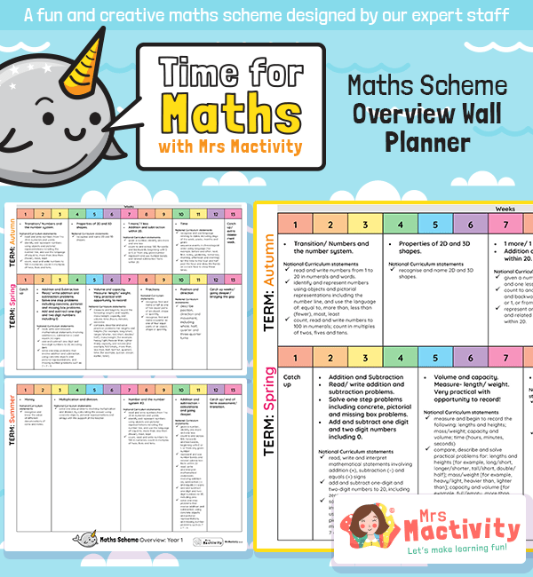 Time for Maths - Year 1 Overview