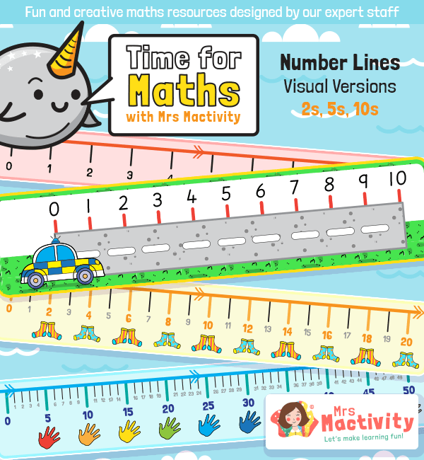 Themed Number Lines