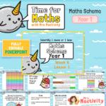 Maths Scheme Year 1 Week 8 Lesson 1