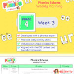 Phonics Scheme Phase 4 Week 3
