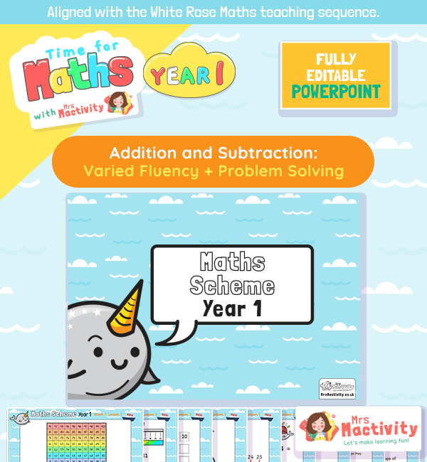 varied fluency addition and subtraction maths lesson presentation