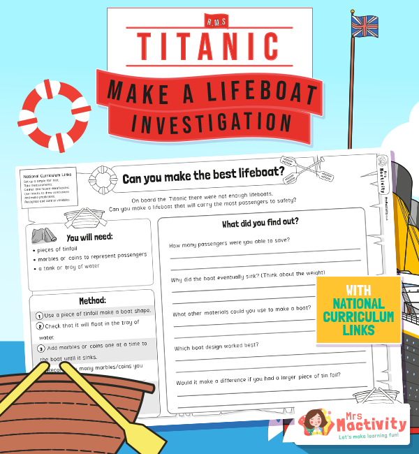 The titanic lifeboat science investigation