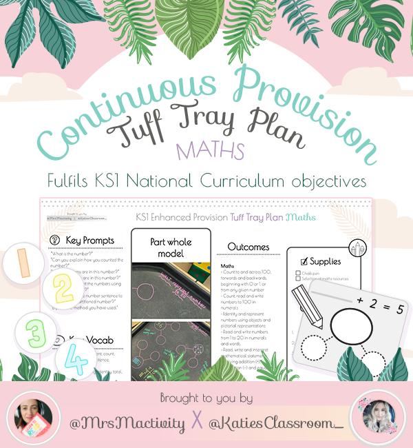 Part-Whole Model Enhanced Provision (Tuff Tray) Maths Planning - Katie's Classroom Range