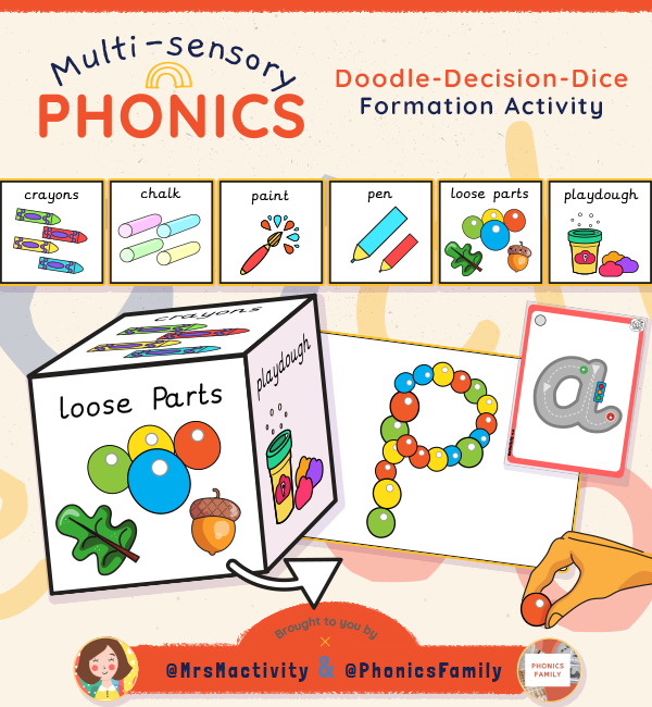Doodle Decision Dice Activity - Phonics Family Range