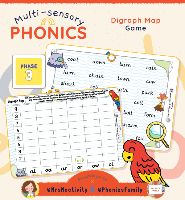 Digraph Map Game - Phonics Family Range