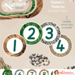 Display Nurture Number discs Patterns 001