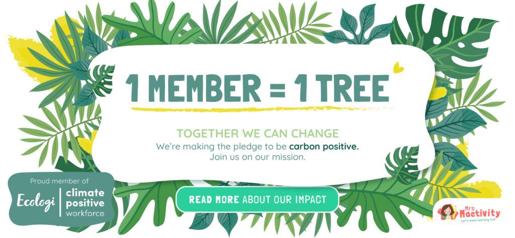 carbon positive business mrs mactivity