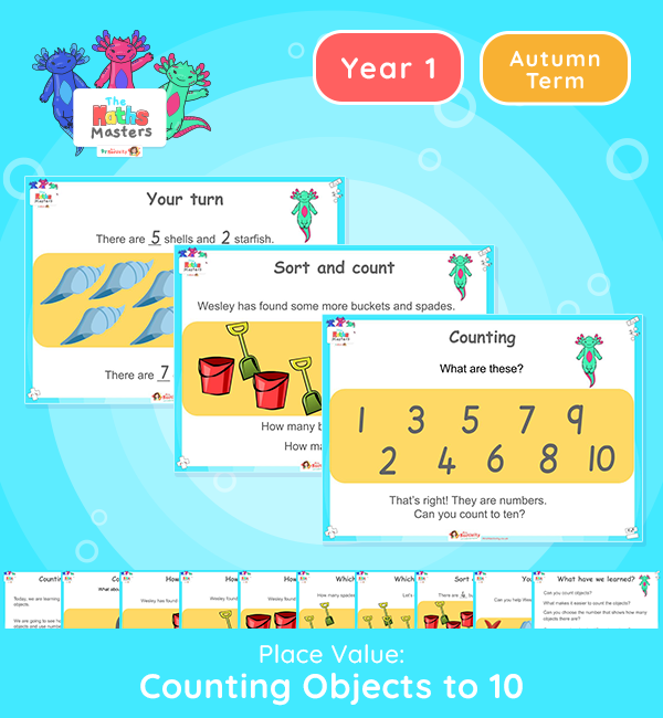 Year 1 | Counting Objects to 10 Lesson Presentation