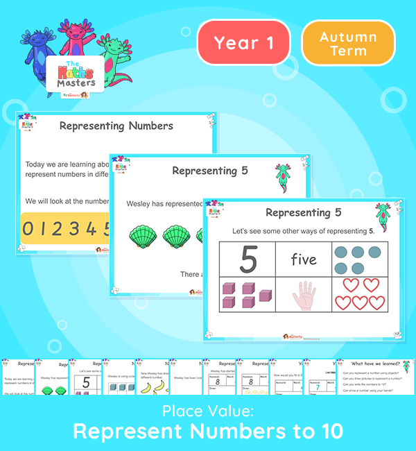 Year 1 | Representing Numbers up to 10 Lesson Presentation