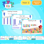 Year 2   Counting to 20 Lesson Presentation