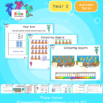 Year 2   Tens and Ones to 50 Presentation
