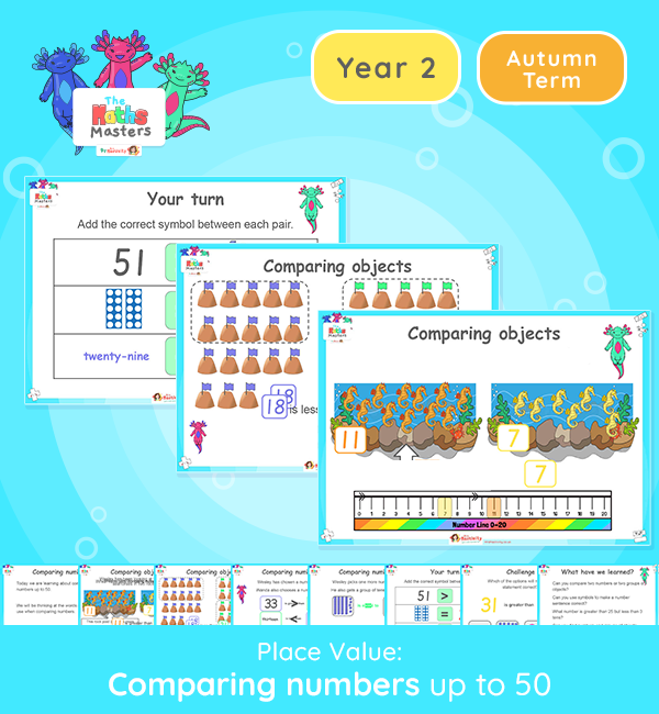 Year 2 | Tens and Ones to 50 Presentation