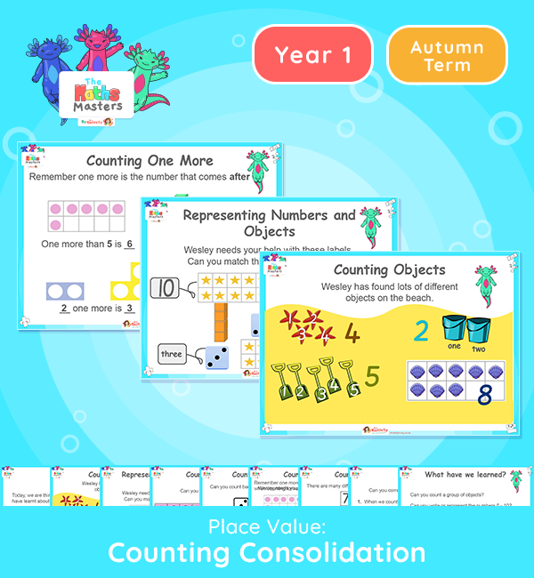 Year 1 | Counting Consolidation Lesson Presentation